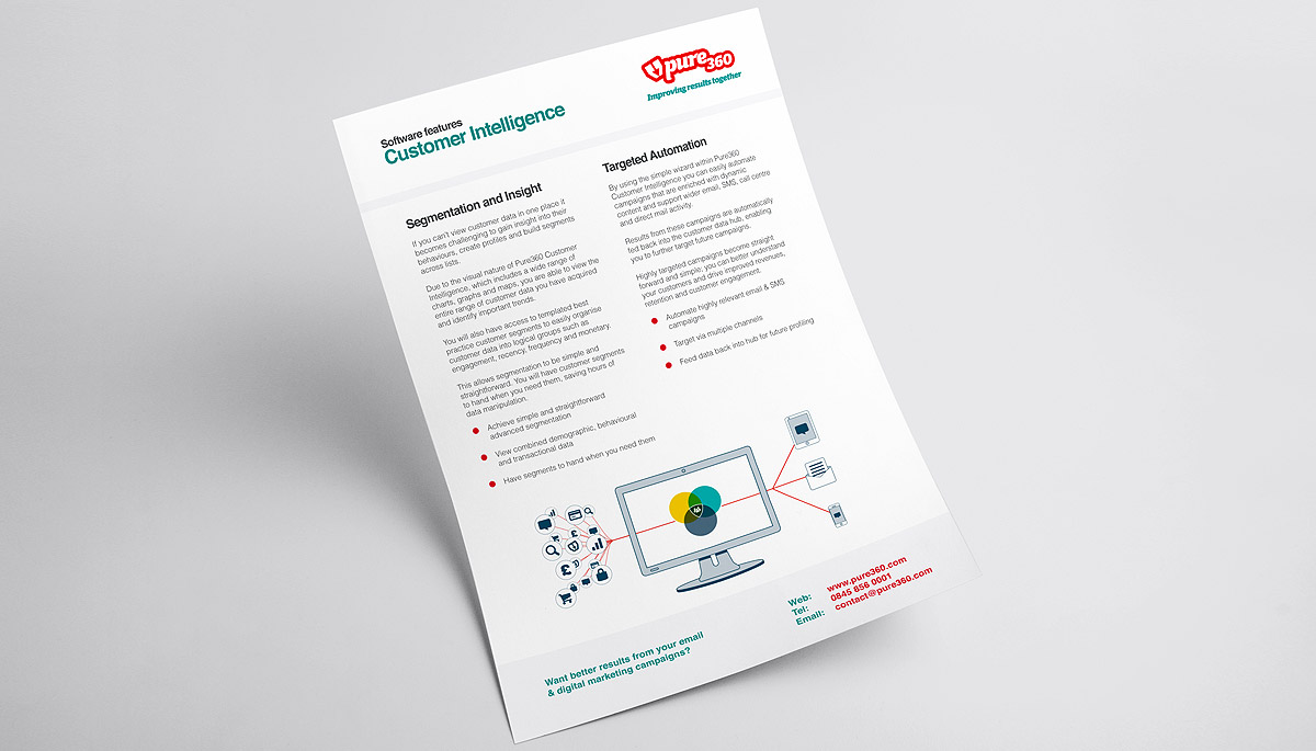 Customer Intelligence fact sheet